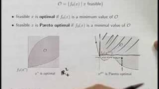 Lecture 7 | Convex Optimization I