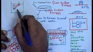 Mod-01 Lec-08 Meso Scale Fabrication Approaches