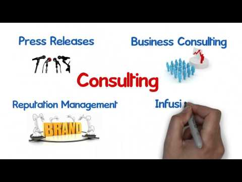 #1 Internet Marketing Consulting Firm in Arizona | SiteFlood