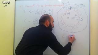 Capacité d'un condensateur sphérique