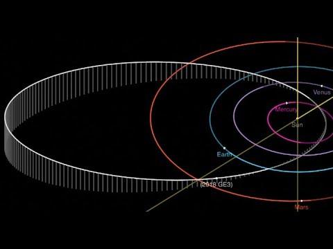 Big Meteor, New Sunspots, CMEs | Evening Apr.15.2018_Best sun videos of the week