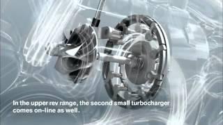 Motorul BMW diesel tri-turbo