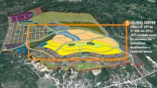 Actuaciones integrales sostenibles | Desarrollo urbanístico