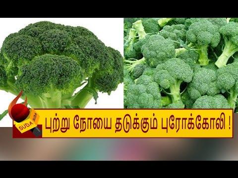 Broccoli: Health Benefits