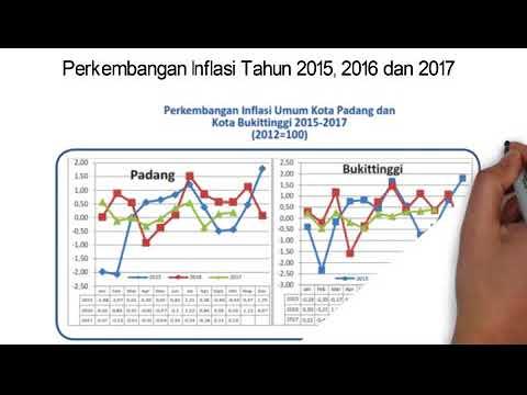 Laporan Jumpa Pers BPS 1 November 2017