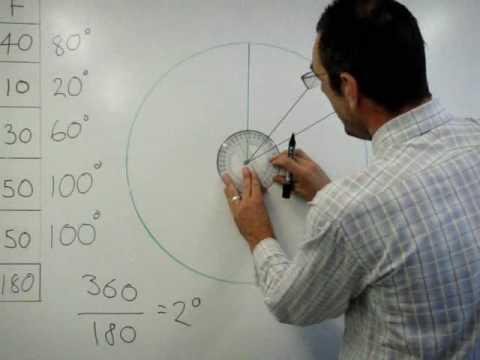 how to draw a pie chart ks2