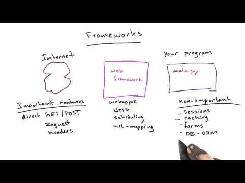 Frameworks - Web Development