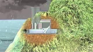 曾文水庫防淤隧道工程簡介動畫