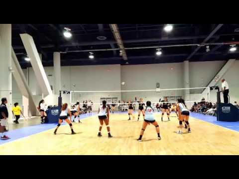 Southern California Volleyball Association National Qualifier