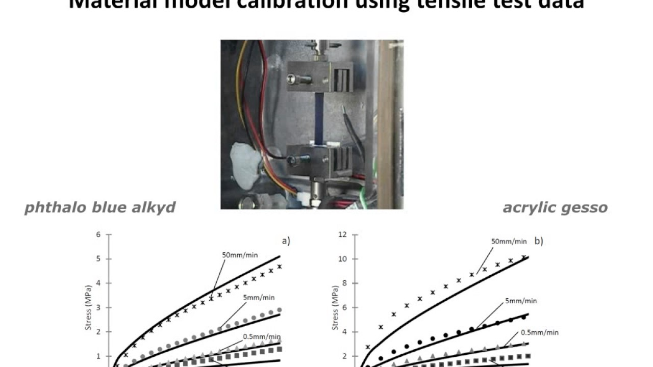 Prediction of Delamination in Multilayer Artist Paints under Low Amplitude Fatigue Loading