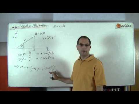 komplexe Zahlenebene und Polardarstellung