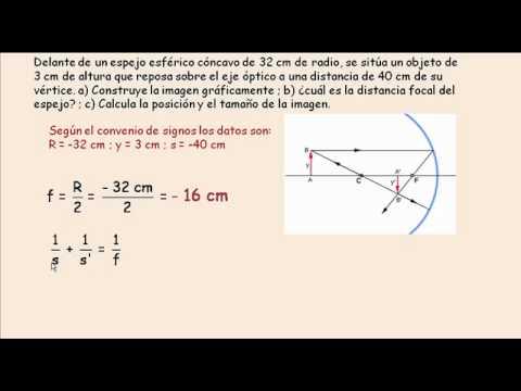 Problema geometría óptica: Espejo esférico cóncavo