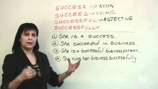 Succeed, Success, Successful, Successfully, Confused Words