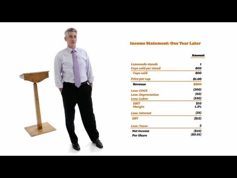 finance - William Ackman: Everything You Need to Know About Finance and Investing in Under an Hour. WILLIAM ACKMAN, Activist Investor and Hedge-Fund Manager We all wan...