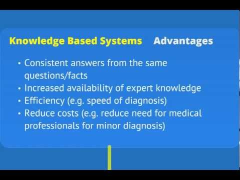 Software – Knowledge Based Systems