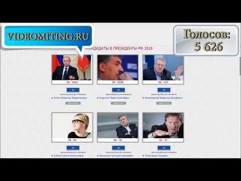 Передайте Путину! Реальные рейтинги кандидатов в Президенты РФ
