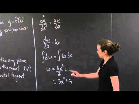 Differential Equation With Graph | MIT 18.01SC Single Variable Calculus, Fall 2010