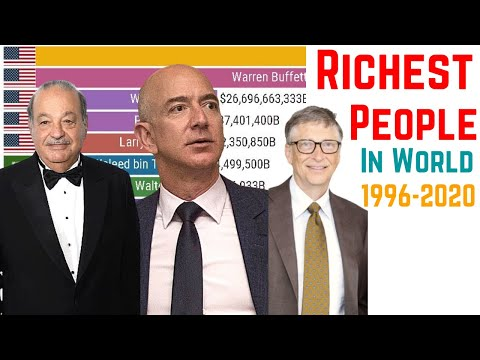 10 Richest People in the World (1996-2020)