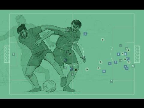 ذكاء اصطناعي يقوم بتحليل المباريات وتوقع سلوك لاعبيها