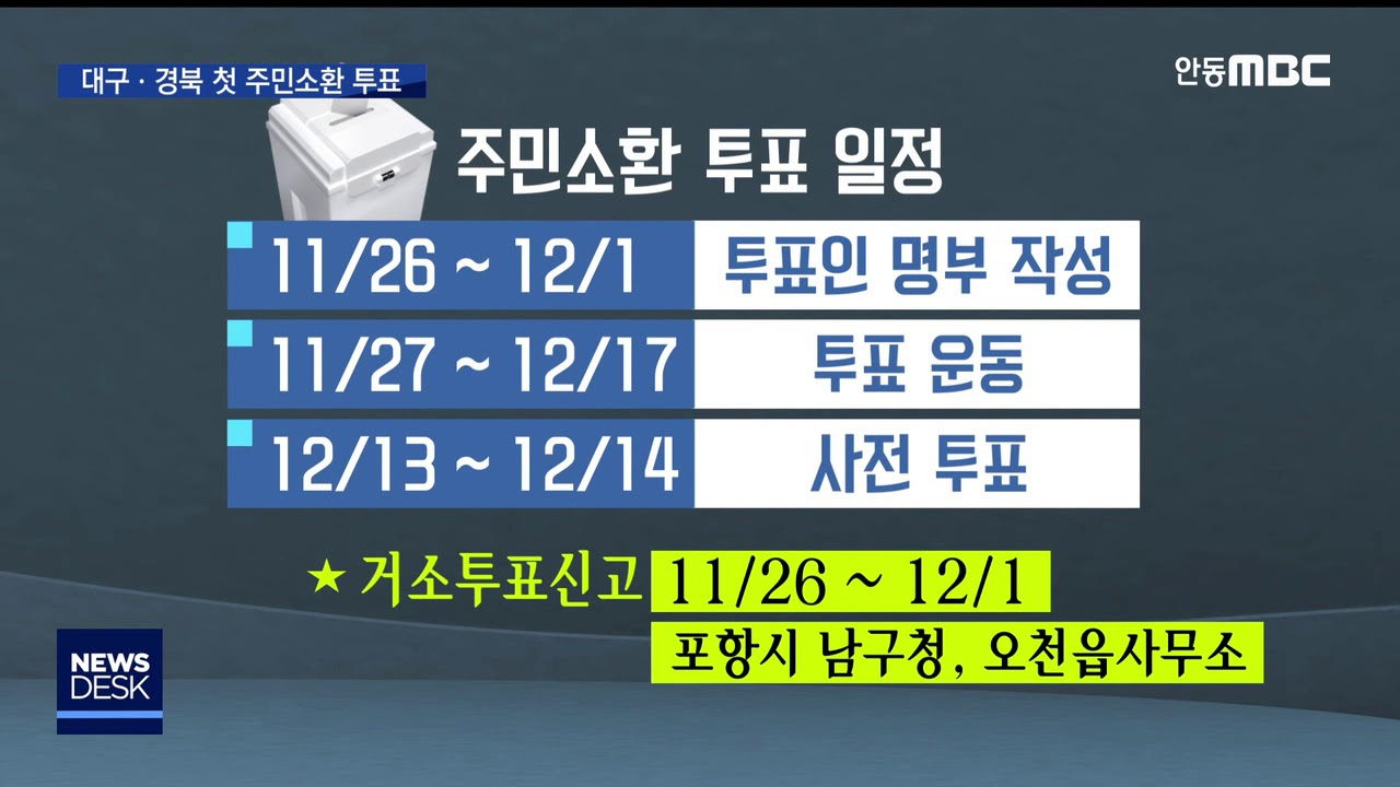 R]대구ㆍ경북 첫 주민소환 투표