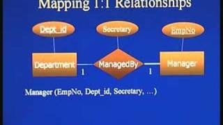 Lecture - 7 ER Model to Relational Mapping