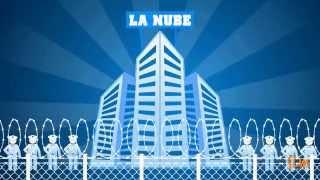 ¿Qué es La Nube? (Cloud Computing) – SLM