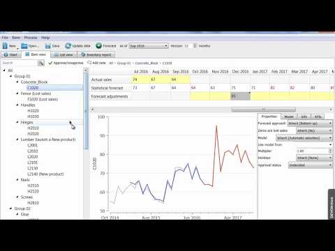 Best Practices for Demand Forecasting and Inventory Planning – A Practical Demonstration