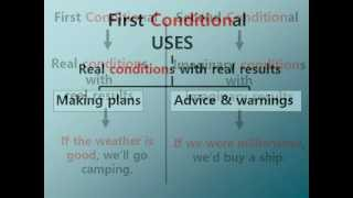First and Second Conditionals English video lesson