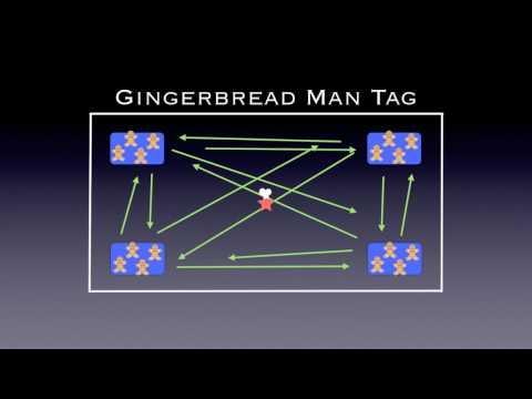 PE Games - Gingerbread Man Tag