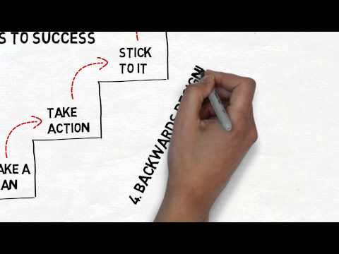 Goal setting and Goal planning
