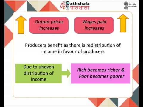 Effects of inflation (COM)