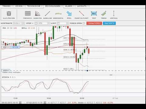 Daytrading LIVE mit Trader John Gossen – Nasdaq100 Trading!