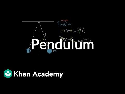 what affects a pendulum