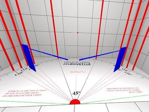 ROV Test FOV & Resolution