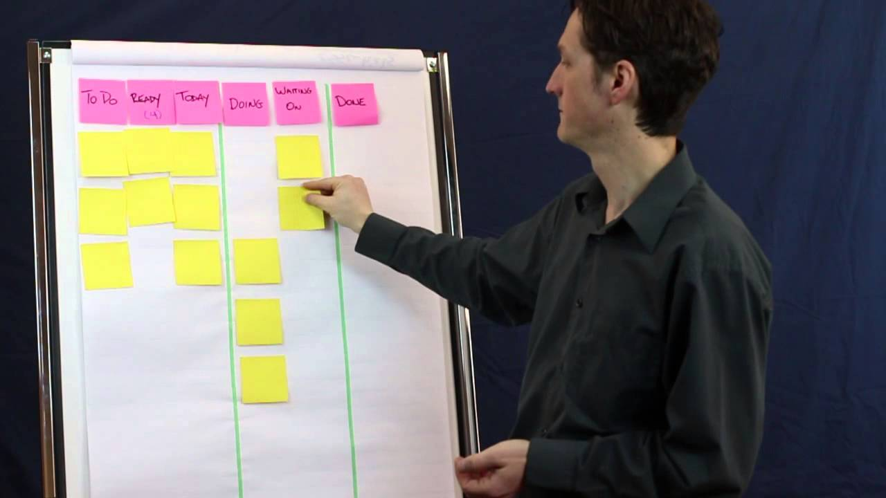Kaizen - Develop Your First Personal Kanban - Review