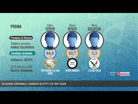 ELEZIONI COMUNALI, I SINDACI ELETTI | 22/09/2020