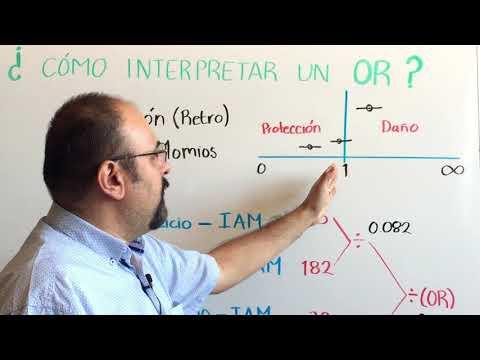 ¿Cómo interpretar un Odds Ratio?
