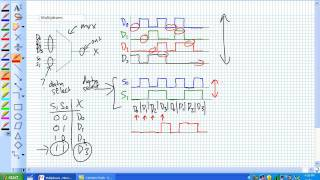 Multiplexers Part 1