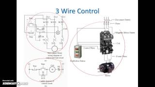 ✅ schematic diagram tutorial videos by stagevu com ladder diagram basics 3 2 wire 3 wire motor control circuit
