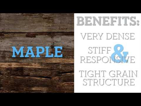 2017 Victus ProPACT Maple Wood Baseball AXE Handle Bat: DP15A