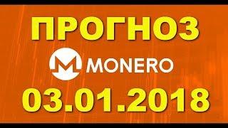 XMR/USD — Monero прогноз цены / график цены на 3.01.2018 / 3 января 2018 года