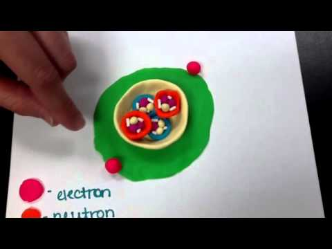 Standard Model Of Helium Atom