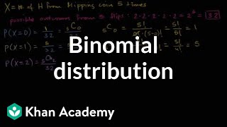 Binomial distribution | Probability and Statistics | Khan Academy