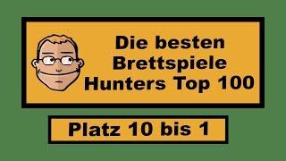 Letzter Teil von Hunters Top 100 und was Cron so dazu meint...Berlin Con Live bleibt auf Twitch!▶Twitch: http://www.twitch.tv/hunterundcron▶Kanal abonnieren: http://www.youtube.com/user/hunterundcron?sub_confirmation=1▶Homepage: http://www.hunterundcron.de▶Brettspiele bei Spiele-Offensive kaufen: http://bit.ly/1spkvqX▶Brettspiele bei Amazon kaufen: http://amzn.to/1pcOP14▶Brettspiele bei Milan-Spiele kaufen: http://bit.ly/1D2l8vwDurch das Benutzen dieser Partnerlinks beim Spielekauf kannst Du unsere Arbeit unterstützen. Dir entstehen dabei keine zusätzlichen Kosten. Vielen Dank.▶Auf Patreon kannst Du uns dauerhaft unterstützen: https://www.patreon.com/hunterundcron▶Unsere T-Shirts gibt es hier: http://www.hunterundcron.de/shop▶Tisch von Geeknson: http://www.geeknson.com/?page_id=692▶Brettspiel-Club: http://bit.ly/brettspielclub▶Brettspiel-Reviews: http://bit.ly/huc_reviews▶Let's Play Brettspiele: http://bit.ly/huc_letsplaysFür dieses Video stand uns ein Rezensionsexemplar zur Verfügung.Hunter & Cron werden unterstützt von:▶http://www.spiele-offensive.de: Noch nie war Spiele kaufen und leihen so einfach.▶http://www.brettspielgeschaeft.de: Dein Brettspiel-Fachgeschäft in Berlin mit der größten Auswahl.▶https://www.facebook.com/WuerfelUndZucker - Würfel & Zucker - Das neue Brettspiel Café in Hamburg▶Hunter & Cron Logo designed by Klemens Franz: http://www.atelier198.com/▶Homepage: http://www.hunterundcron.de▶Facebook: https://www.facebook.com/hunterundcron▶Twitter: https://twitter.com/hunterundcron▶Patreon: https://www.patreon.com/hunterundcron▶Twitch: http://www.twitch.tv/hunterundcron▶Boardgamegeek Gilde: http://boardgamegeek.com/guild/1934▶Instagram: http://instagram.com/hunterundcron▶Pinterest: http://www.pinterest.com/hunterundcron/