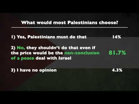 The Secret Palestinians Don't Want You To Know…