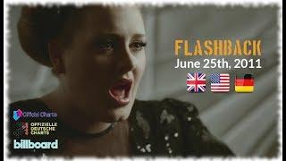 Nonton Flashback   June 25th  2011  Uk  Us   German Charts  Film Subtitle Indonesia Streaming Movie Download