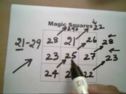 Vedic Mathematics -MAGIC SQUARES – Creating Magic Square is as simple as moving your hand