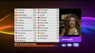 Video BBC - Eurovision 2009 final - full voting & winning Norway MP3, 3GP, MP4, WEBM, AVI, FLV September 2018