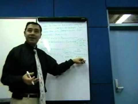 MBA - Managerial Economics 01