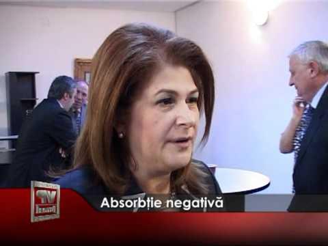 Absorbție negativă
